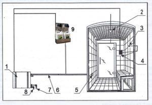 Installation d'un hammam