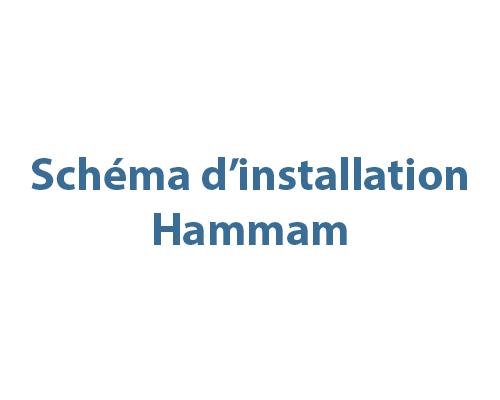 Schéma d'installation Hammam