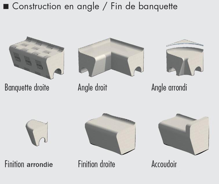 angles-staps-formes